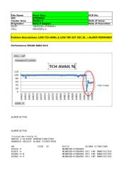 HCR292_2G_NPI_ MDN058 DCS  SECTOR 2&3 (PASAR BARU) _LOW TBF EST SUC DL _Due to LOW TCH AVAIL_ALARM LOCAL MODE&PERMANENT FAULT& RX PATH LOST.xlsx