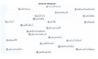 Surat AL Waaqingah.docx