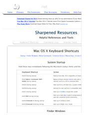 Mac OS X Keyboard Shortcuts.pdf