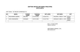 DAFTAR  NIP BARU PNS.doc