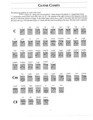 chordchart and index.pdf